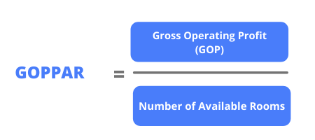 GOPPAR Formula